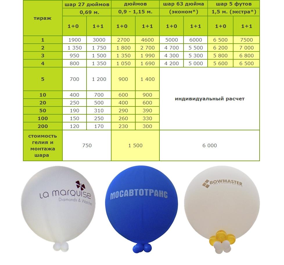 Стоимость печати на больших шарах