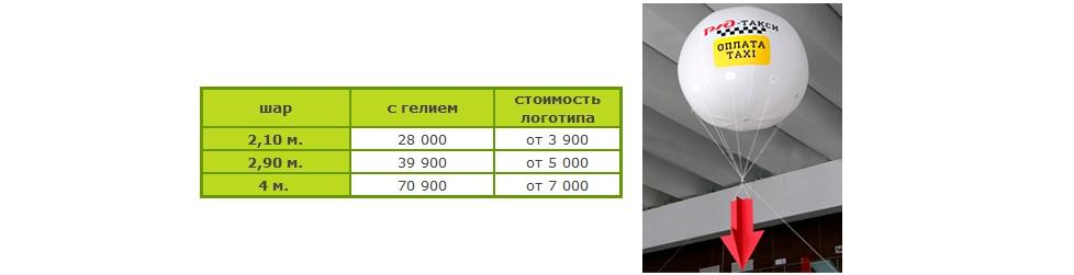 цены на брендирование виниловых шаров